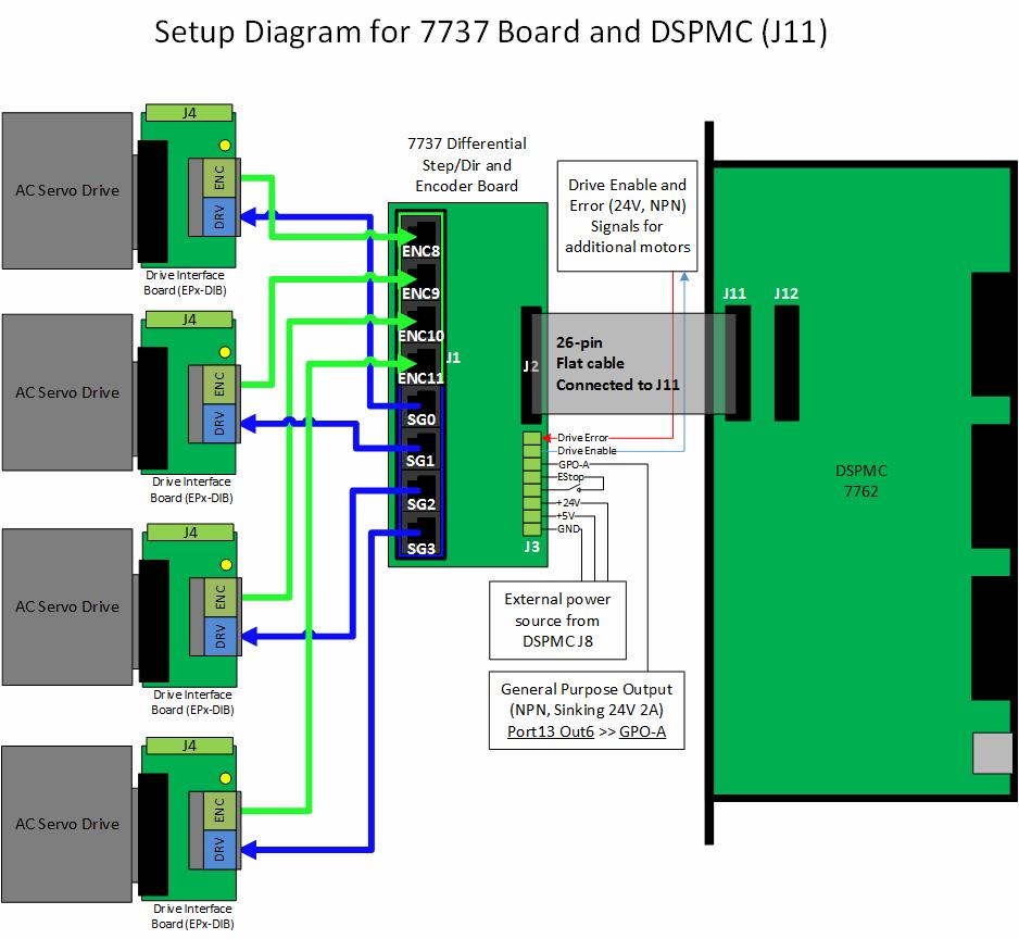 Ethernet Motion Controller Mach3 Mach4 Cnc Retrofit Machine Tools Home Servo Motor Wiring Diagram Plc Control Panel Step And Direction Setup